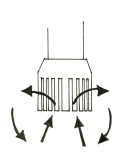Homogenizers for Mixing, Dispersing, and Emulsifying